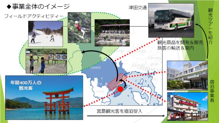 観光イメージ
