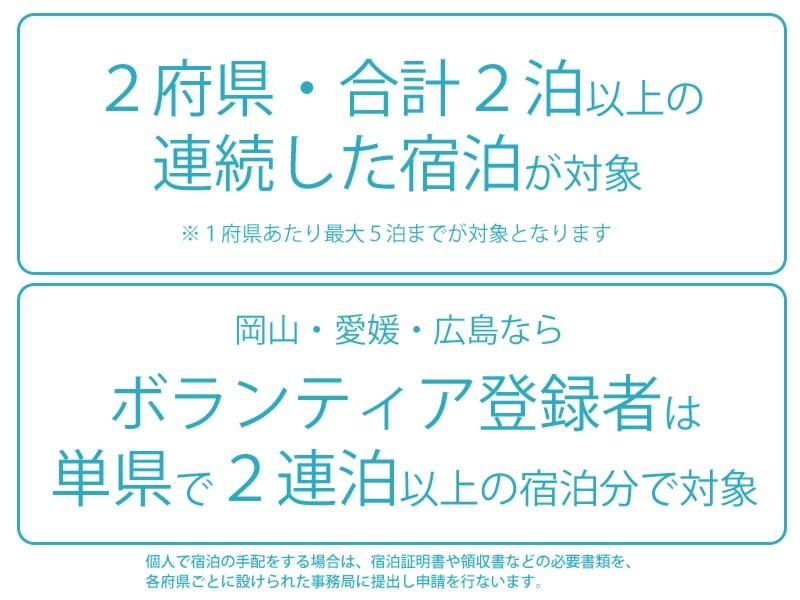 11府県ふっこう周遊割予約受付スタート! なんと1人1泊あたり最大6,000円割引!
